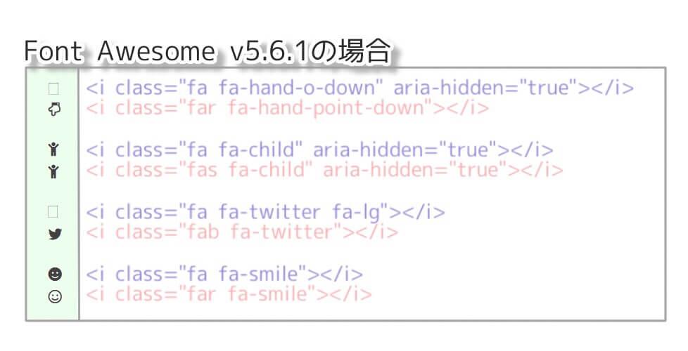 Ver.5.6.1のコードをheadに記述した場合に、フォントオーサムがどのように表示されるか
