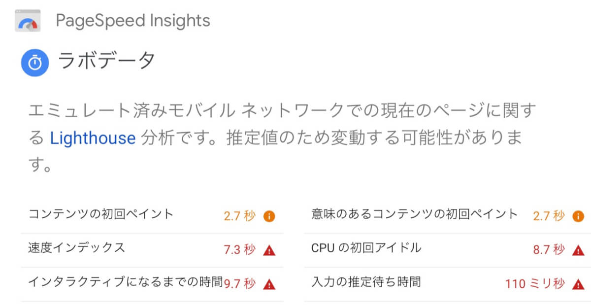 Page Speed Insightの評価