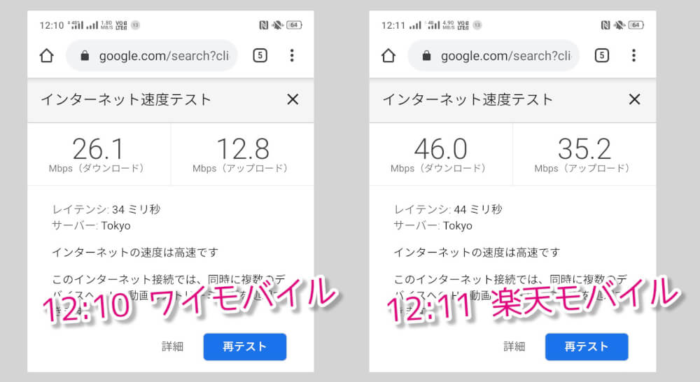 楽天モバイルの無料サポータープログラム期間にワイモバイルとの通信速度比較を行った結果