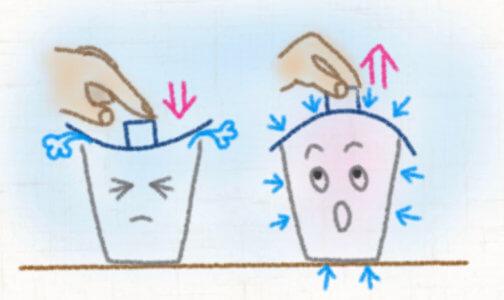 引っ張ることで相対的に薄くなった空気が大気圧との差を生み出す