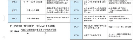 IP規格・防水保護構造保護等級pdf