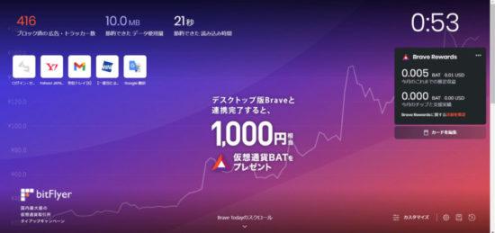 BRAVEブラウザを普段使いしていると、広告が表示され仮想通貨のBATを入手することが出来、ブラウジングで稼ぐ事が可能