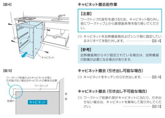 リクシルのシステムキッチンのキャビネット撤去方法は、隣のキャビネットに止めてあるビスを抜くこと。